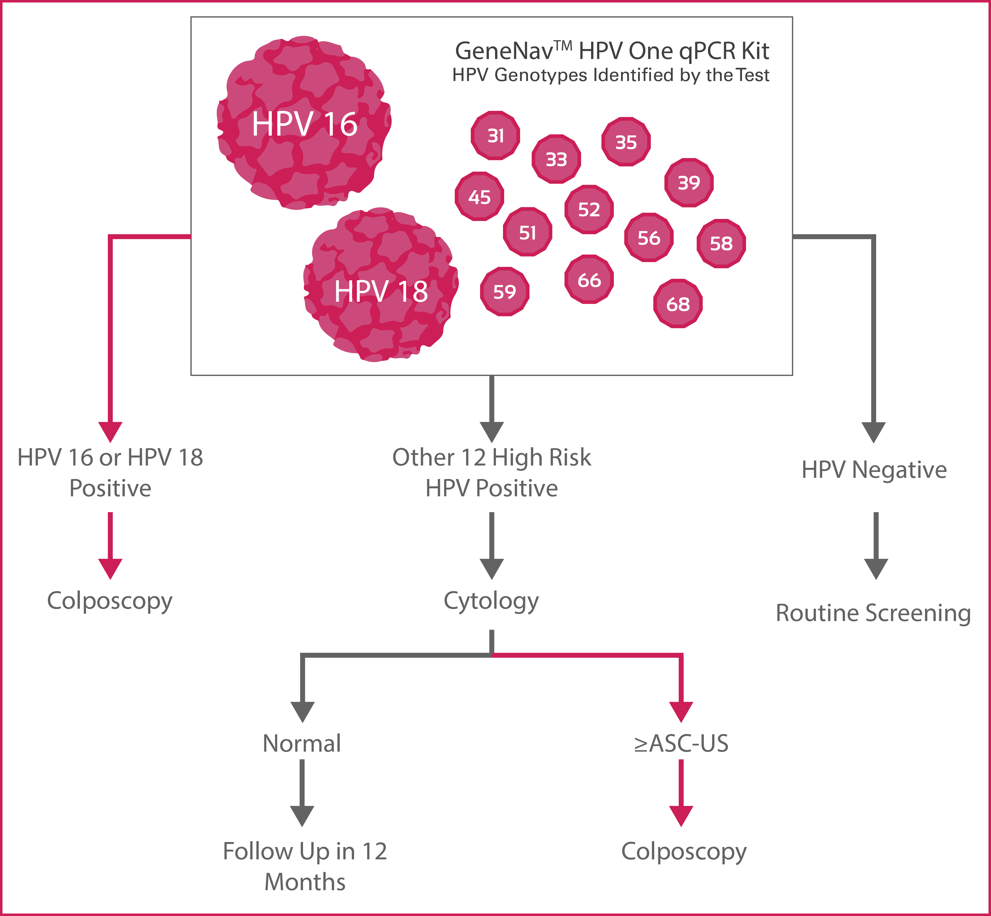 Clinical-Guidlines-HPV-and-Pap-Test