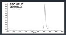 SEC-HPLC